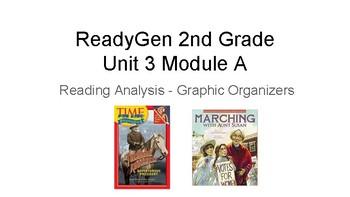 Unit 3 Module A 2nd Grade Ready Gen Graphic Organizers