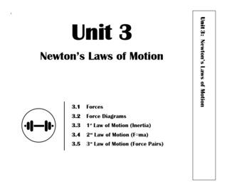 Unit 3 - Newton's Laws of Motion - Whole Unit