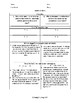 Unit 3 - One-Variable Equations and Inequalities-Worksheets-8th Grade Math TEKS