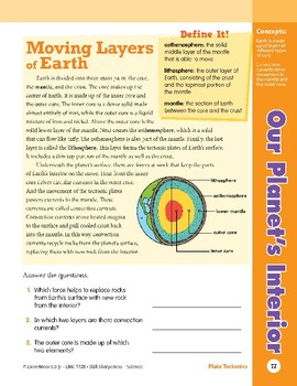 Unit 3: Our Planet's Interior: Concepts (Skill Sharpeners: Science)
