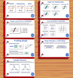 Unit 3– Parallel Lines; Summary Sheets