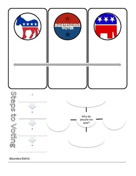 Unit 3 Bundle -- Political Parties and Interest Groups