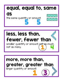 Unit 3 Ready Math Vocabulary Cards for Kindergarten