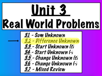 Unit 3 - Real World Problems (Difference Unknown) Practice Sheets