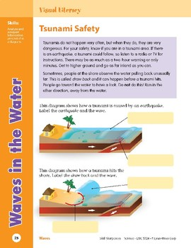 Unit 3: Waves in the Water: Concepts (Skill Sharpeners: Science)