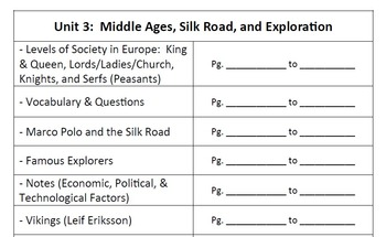 Unit 3 and 4 Table of Contents for Interactive Social Studies Notebooks
