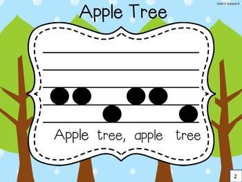 Unit 3- lesson 5 Kodaly Cookbook {sol mi prac}{ ta ti-ti prep} Elementary Music