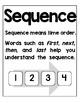 Wonders G1 Unit 4.1: Animal Features Reproducibles