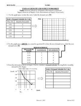 Unit 4-5: Demand and Supply Worksheet with Answers by Sharrockonomics