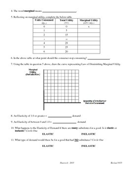 Unit 4-5: Demand and Supply Worksheet with Answers