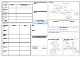 Unit 4 AOS 1 Chemistry - Organic Reactions
