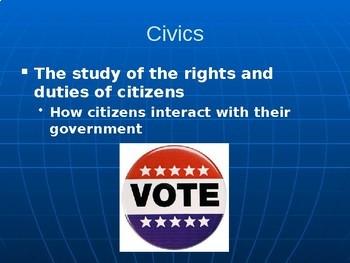 Unit 4 Bundle -- American Citizenship