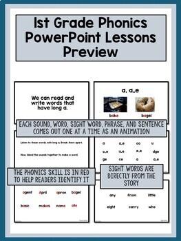 Unit 4 Wonders Phonics Lessons and Phonics Passages | Phonics Practice