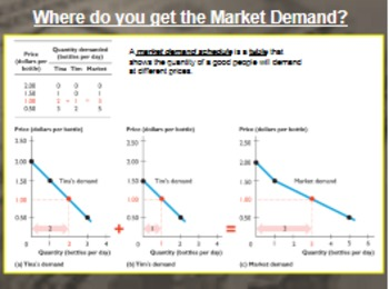 Unit 4 Demand - Theory of Consumer Choice Lecture
