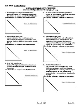 all worksheets supply and demand worksheets printable worksheets guide for children and parents. Black Bedroom Furniture Sets. Home Design Ideas
