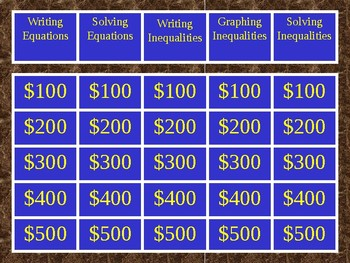 Unit 4 - Expression & Equations Jeopardy Game