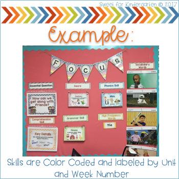 Reading Wonders First Grade- Unit 4 Focus Wall