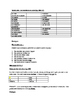 Unit 4 French Guided Notes for French 1 C'est a Toi Level 1