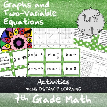 Unit 4 - Graphs & Two-Variable Equations - Activities - 7th Grade MathTEKS