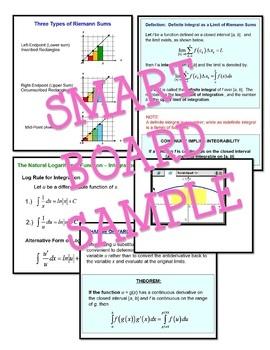Calculus: Integration SMART Board® Bundle