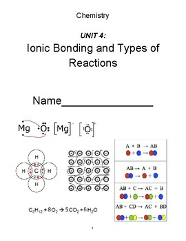 Unit 4: Ionic bonding and types of reactions
