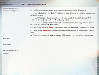 Unit 4: Legislative Branch PowerPoint