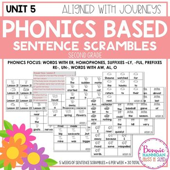 Unit 5 Phonics Based Sentence Scrambles