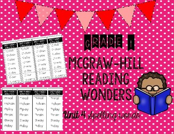 Wonders Unit 4 Spelling Words