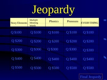 Third Grade Reading Street Unit 4 Jeopardy Review Game