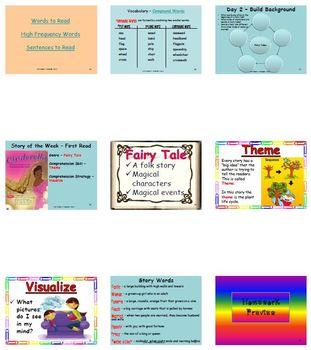 Unit 4 Week 2 - Lesson - Cinderella- Lesson Bundle (Version 2013 and 2011 only)