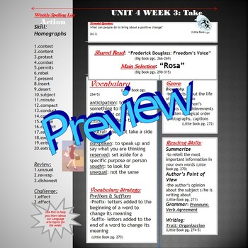 Unit 4 Week 3 Skills Guide for Fifth Grade based on McGraw Hill Wonders ROSA