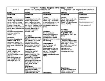 Unit 5 Journey's Lesson Plans 21-25