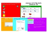 Unit 5 Kindergarten Journeys Flip Charts