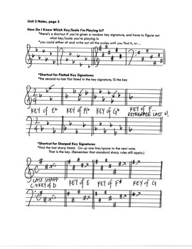 Unit 5 Notes: Major Scales, Sharps and Flats, Key Signatures