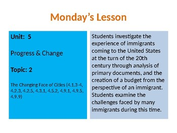 Unit 5: Progress and Change Topic 2 The Changing Faces of Cities