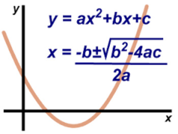 Unit 5- Radical and Quadratic Equations