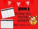 Wonders Unit 5 Spelling Words