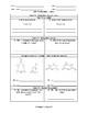 Unit 5 - Similarity - Worksheets - 7th Grade Math TEKS