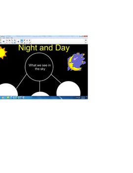 Unit 5 Smartboard Resource for Reading Wonders