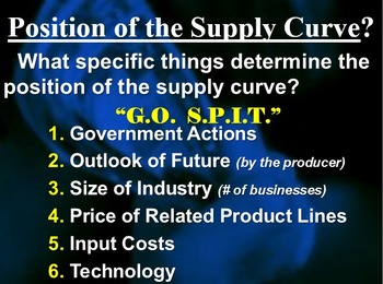 Unit 5: Supply and Costs Lecture