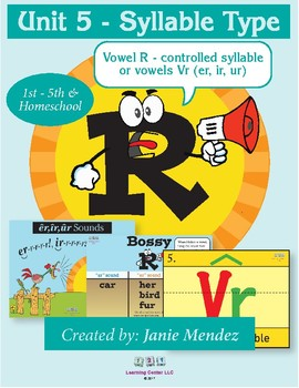 Unit 5 - Syllable Type: Vowel R - controlled syllable or vowels Vr (er, ir, ur)
