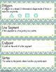 Unit 5 Vocabulary Cards for Everyday Math 4 Sixth Grade