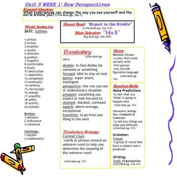 Unit 5 Week 1 Skills Guide for Fifth Grade based on McGraw Hill Wonders IDA B