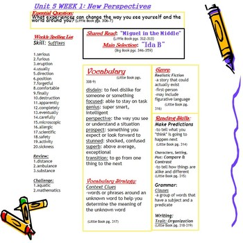 Unit 5 Week 1 Skills Guide for Fifth Grade based on McGraw