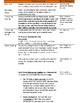 Unit 6 Bundle Lesson Plans- Wonders Reading 3rd Grade Weeks 1-5