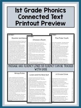Unit 6 Wonders Phonics Lessons and Phonics Passages