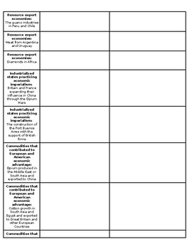 Unit 6: Consequences of Industrialization Vocab Sheet