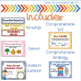 Unit 6 Focus Wall {1st Grade Reading Wonders}