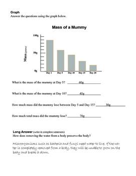 The Mummy Worksheet Packet