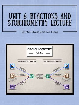 Unit 6-Reactions and Stoichiometry Lecture and Focus Notes